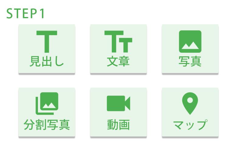 ブログのブロックを選択するイメージ図