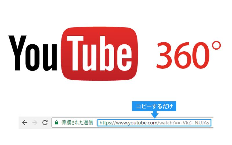 YouTubeやTHETAなどの外部サービスとの連携のイメージ図