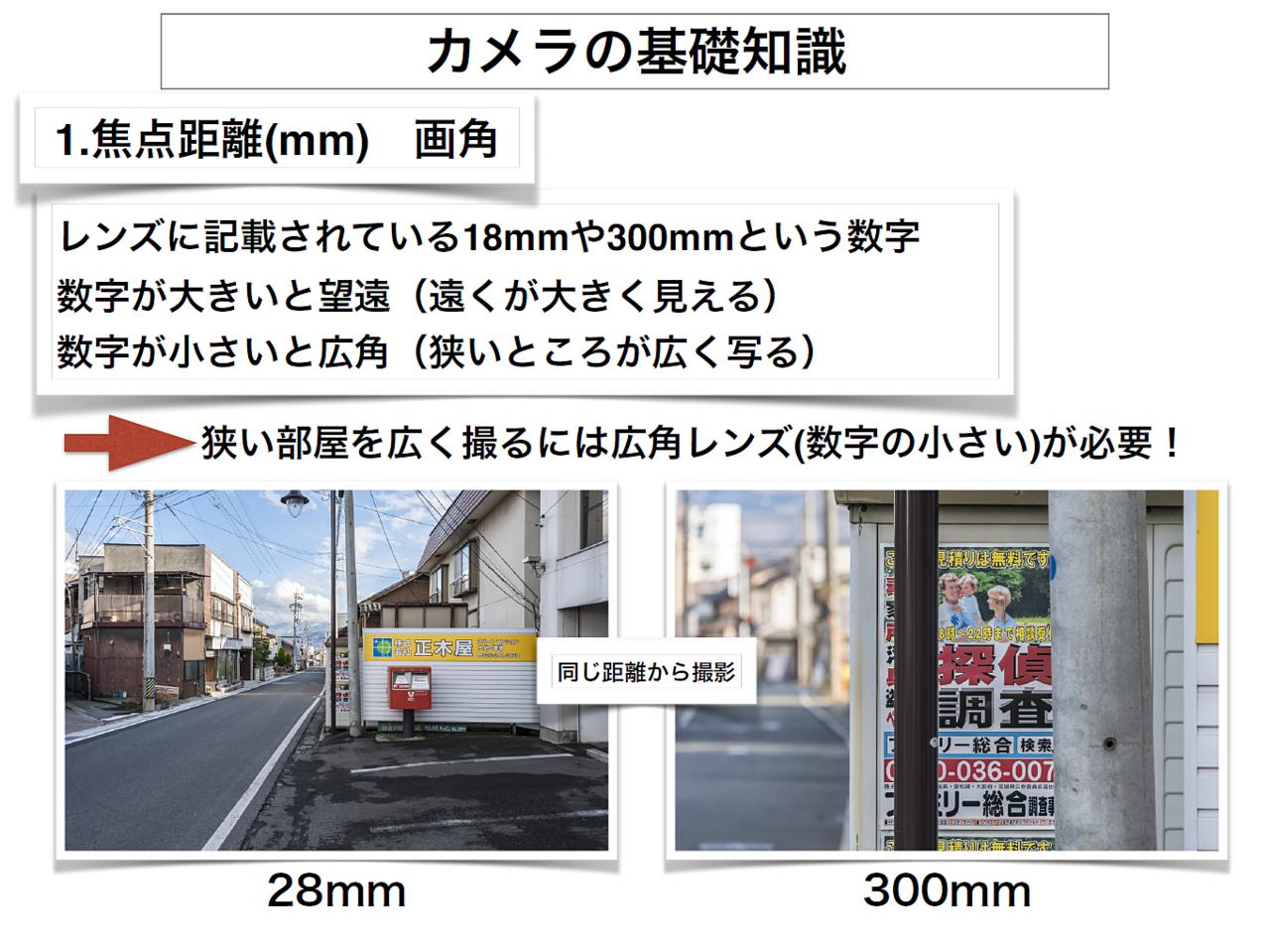 Vol.4 反響が増える不動産写真の撮り方 交換レンズはメーカーやカメラ本体で違う