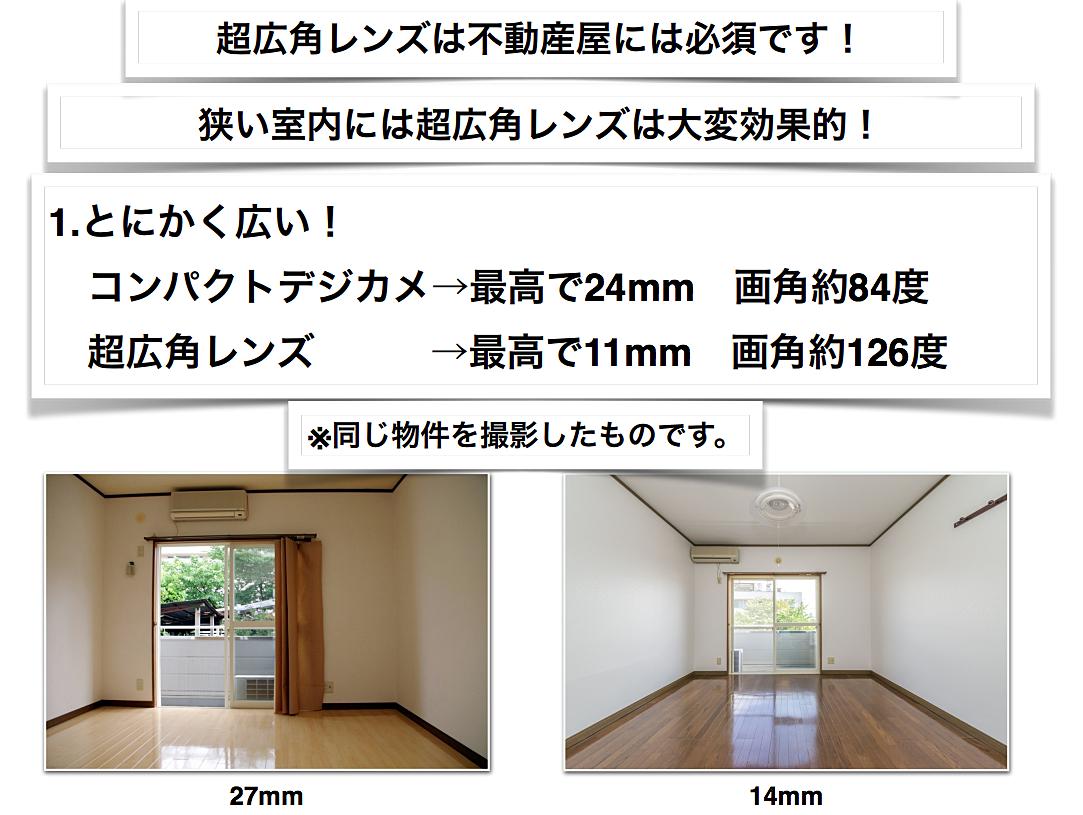 超広角レンズが狭い室内には効果的です。同じ室内でも明らかに広角レンズの方が安心感があります