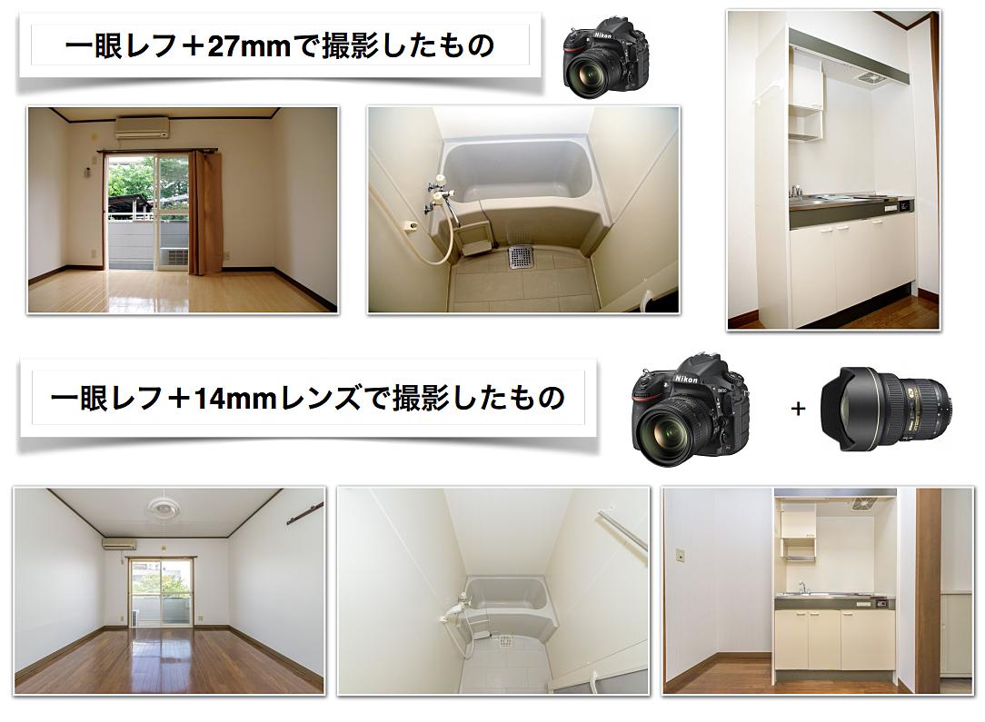 レンズの違いで写真がこんなに変わります。27mmと広角14mmで撮影した場合