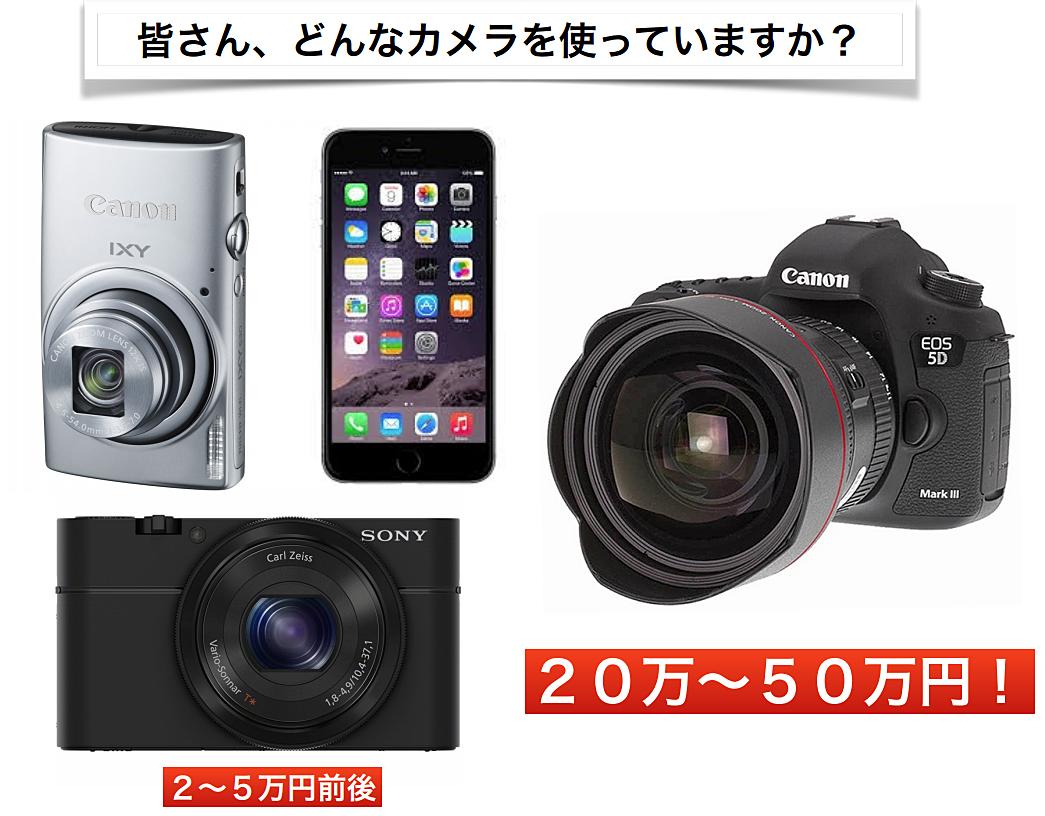 どんなカメラを使っていますか?