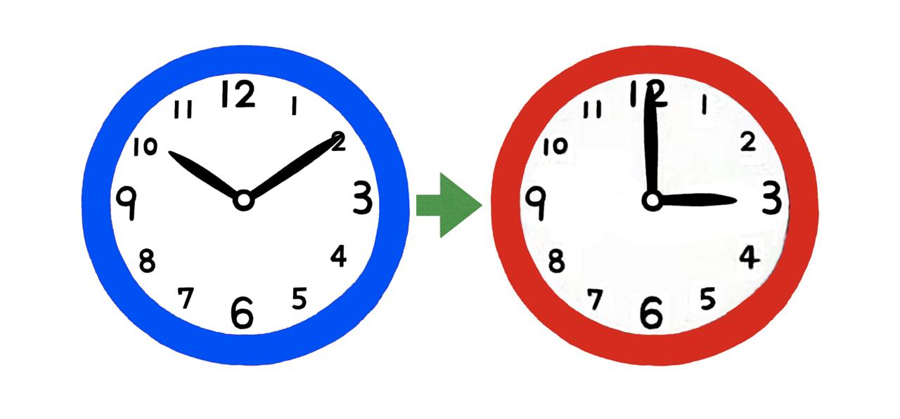 サポート時間を平日の10時から15時