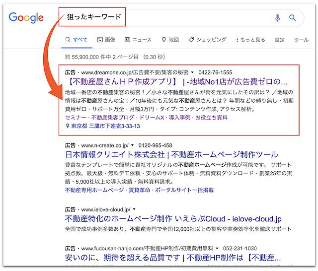 ドリームワンがやったGoogle有料広告